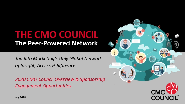 The CMO Council Overview